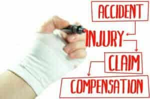 Injured hand writing personal injury claim procedure